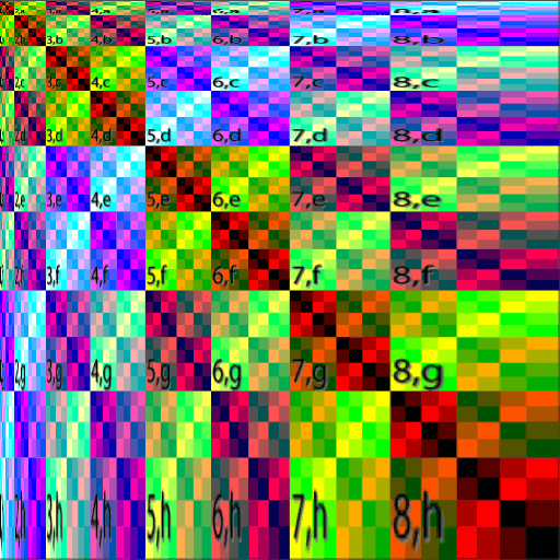 test_grid_gamma.png