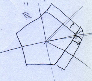 pentagon_pie.jpg